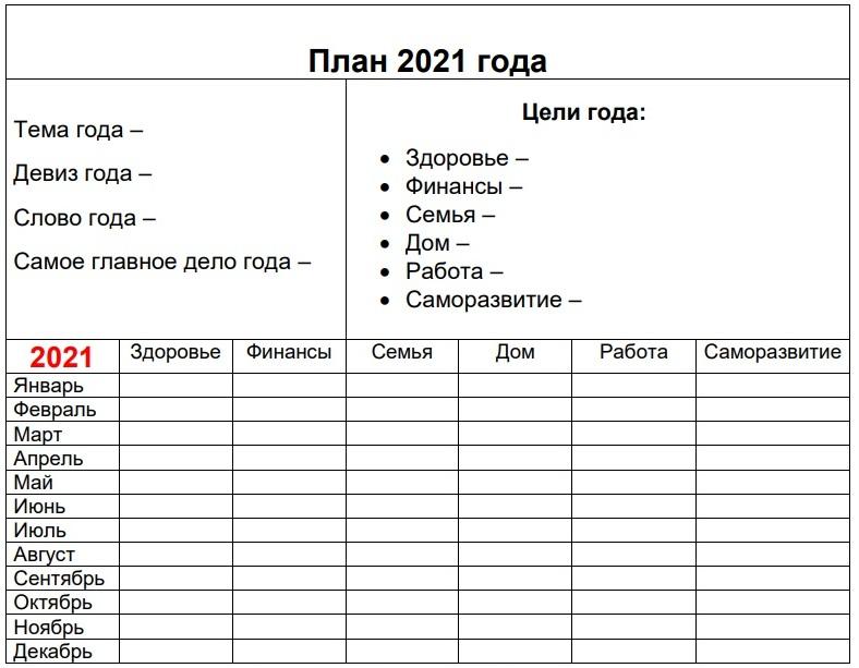 План 2021 года